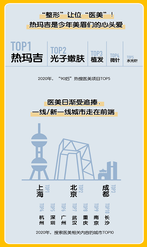 2020中国美妆地图手机版截图