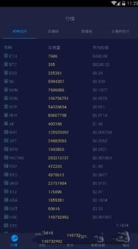 cwios虚拟币平台截图