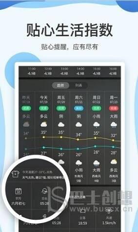 实时天气预报15日