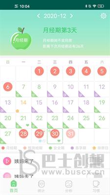 月经期排卵期预测